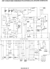 1991 jeep yj wiring diagram 1991 wiring diagrams