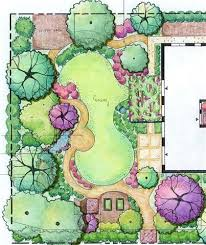 Best  Landscape Design Ideas On Pinterest Garden Design - Backyard design landscaping