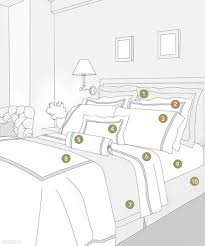 How To Make Your Bed 10 Tricks To Make Your Home Magazine Worthy Flat Sheets Euro