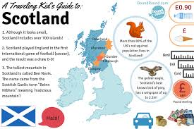 traveling kid u0027s guide country facts for england scotland