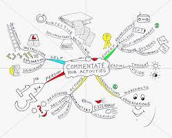 map ideas mind map ideas