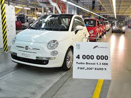 owns fiat fiat now owns 100 percent of chrysler carcostcanada
