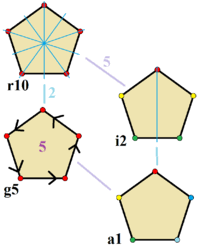 What Are The Interior Angles Of A Hexagon Pentagon Wikipedia