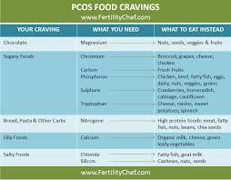 best 25 pcos diet plan ideas on pinterest pcos meal plan pcos