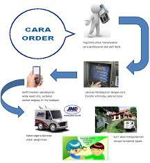 alamat toko jual klg pills di banda aceh 082226669951 penjual
