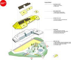 ecosistema urbano diagram credit ecosistema urbano arch