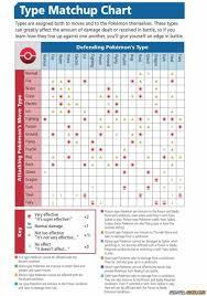pubg damage chart type matchup chart pokemon alpha sapphire