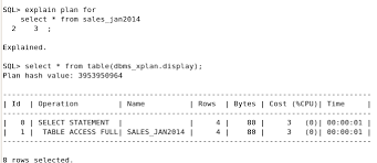 Create Table In Oracle Partition U2013 Possible In Oracle Se Oracle Standard Edition