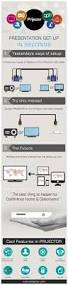 15 best infographic images on pinterest infographic