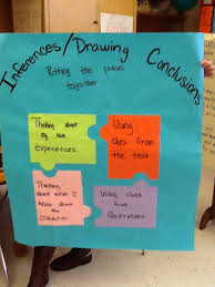 making inferences and drawing conclusions worksheets free