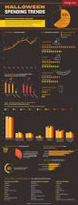 19 best halloween infographics images on pinterest infographics