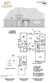 blog gustafson properties