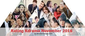 film korea rating terbaik peringkat rating drama korea bulan november 2016 review drama asia