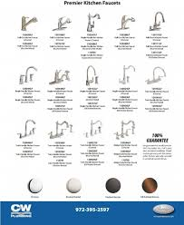 stainless steel types of kitchen faucets single hole handle pull