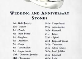 17th anniversary gifts 18 17th wedding anniversary gifts 42 17th wedding anniversary