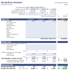 Excel Template For Financial Analysis Even Analysis Template Formula To Calculate Even Point