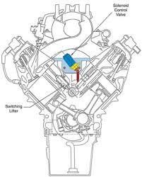 engine cylinder deactivation saves fuel j d power cars