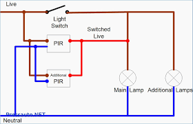 what kind of switch to operate and bypass motion sensor security