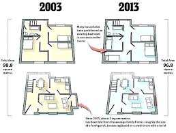 average bedroom size average bedroom door size standard size of master bedroom standard