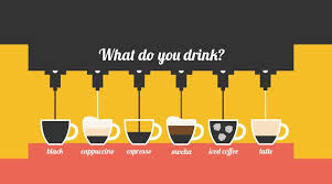 what your drink says about your personality how you drink your coffee says a lot about your personality black