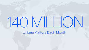 Indeed Free Resume Search How 140 Million Unique Visitors Use Indeed To Find Jobs Indeed Blog