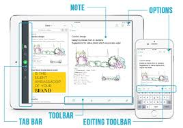 welcome to evernote for iphone ipad and ipod touch u2013 evernote