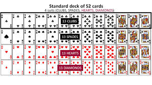 probability 03 intro to standard deck of cards