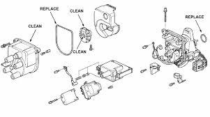 95 honda civic distributor wiring diagram wiring diagram and