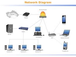 how to use switches in network diagram communication network