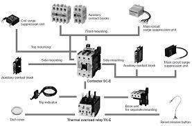 schematic diagram magnetic contactor love wiring diagram ideas