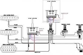 ssh wiring diagram for ntp diagram domain diagram ldap diagram