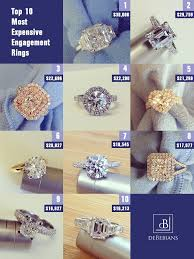 expensive diamond rings the 25 best expensive engagement rings ideas on