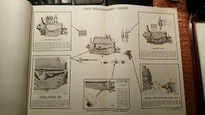 iss 1003b ih injection pump repair manual ih construction