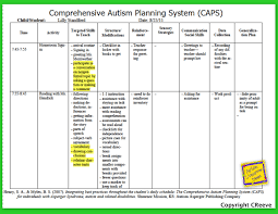 floor plan for classroom back to setting up classrooms for students with autism 1