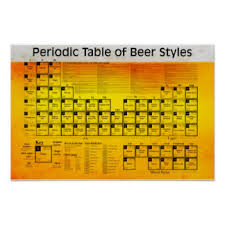 Beer Periodic Table Periodic Table Posters Zazzle