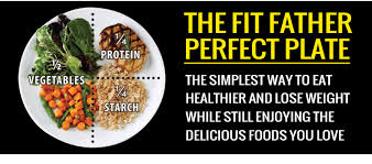 it u0027s time to commit to the best weight loss diet plan for men