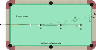 average pool table size bar pool table size icenakrub