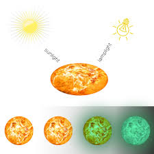 aliexpress com funlife solar system glowing wandaufkleber für