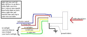 hopkins trailer wiring diagram draw tite brake controller wiring