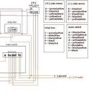directed electronics wiring diagrams directed alarm wiring diagram