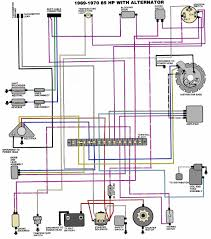 1981 evinrude 35 hp wiring harness evinrude wiring harness diagram