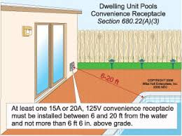 nec requirements for installing pools and spas part 2 of 3