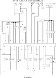 astounding corolla wiring diagram photos wiring schematic