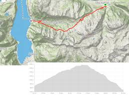 Map My Route by Swiss Hiking U0026 Trail Running Recommendations U2013 On My Way Make It