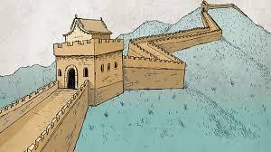 ancient china social studies ancient china for kids