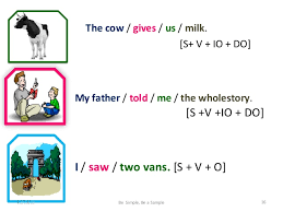 sentence pattern exles s v do counting number worksheets sentence patterns worksheets with