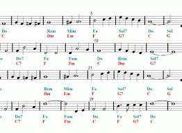trumpet christmas songs easy music