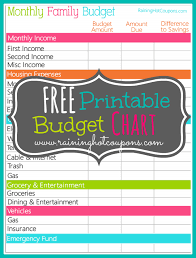 free printable monthly budget chart