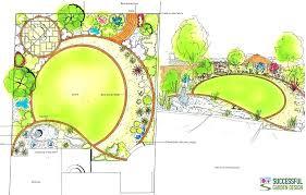 layout garden plan garden layout design vegetable garden garden design layout plans