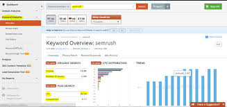 how to use semrush keyword research tool for your blog blogkeep